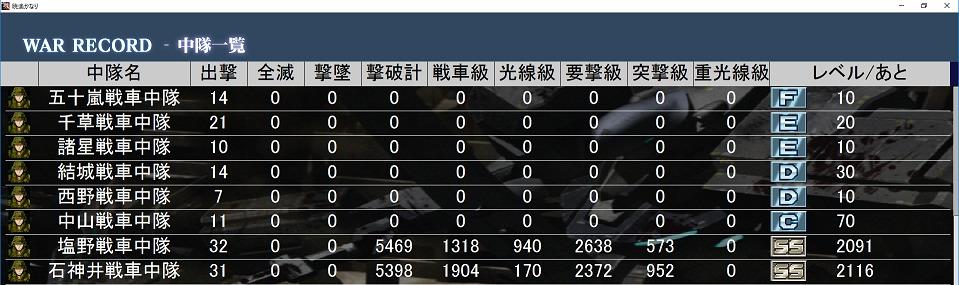 87式高射砲改の戦績