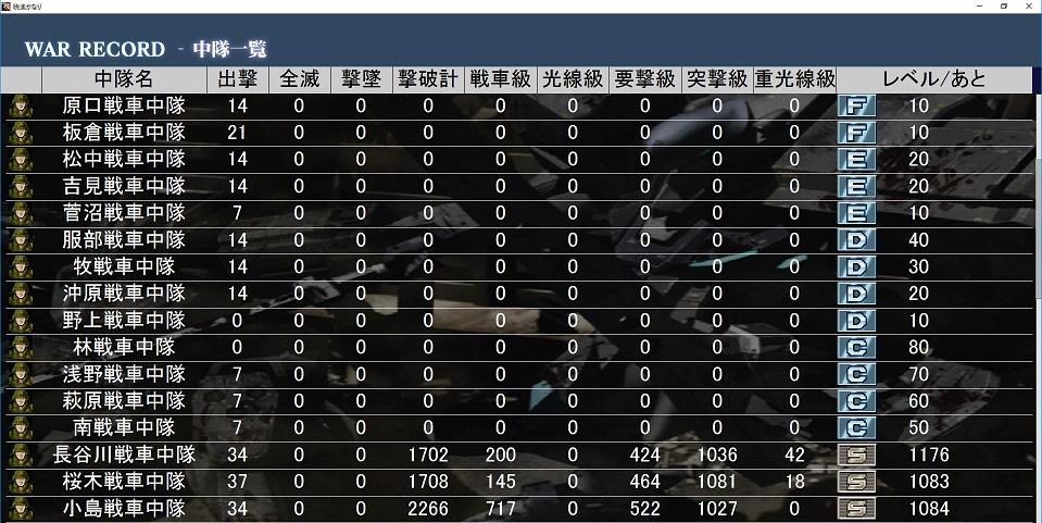 90式戦車の戦績