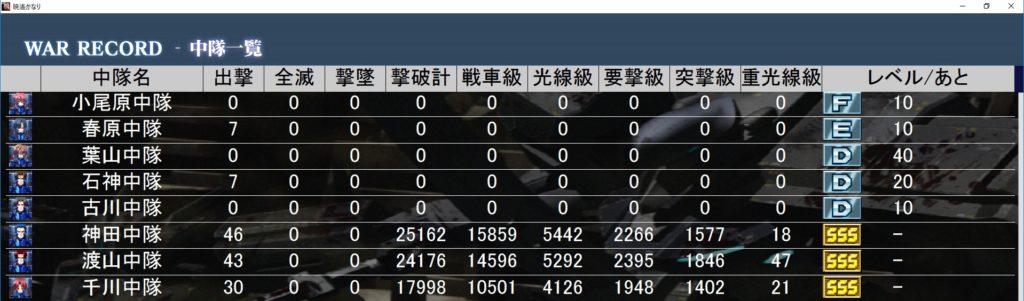 F-15J陽炎の戦績