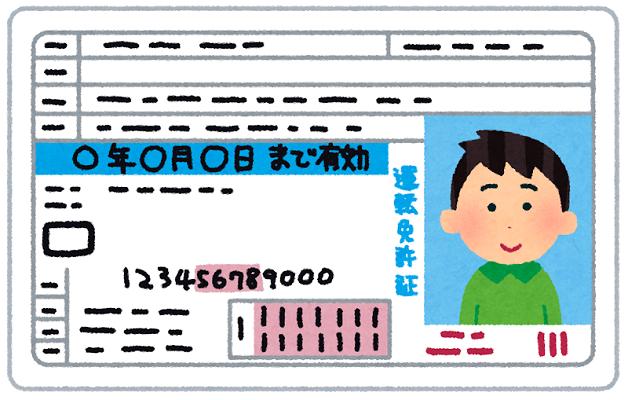 運転免許画像